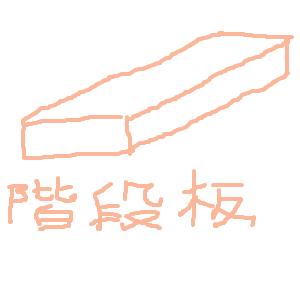 Cocolog_oekaki_2015_01_16_21_08