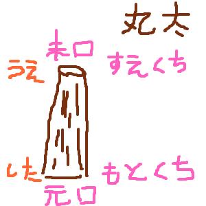 Cocolog_oekaki_2015_01_21_21_44