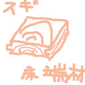 Cocolog_oekaki_2015_05_23_21_45